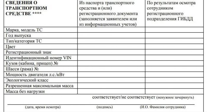 mto application for vehicle registration