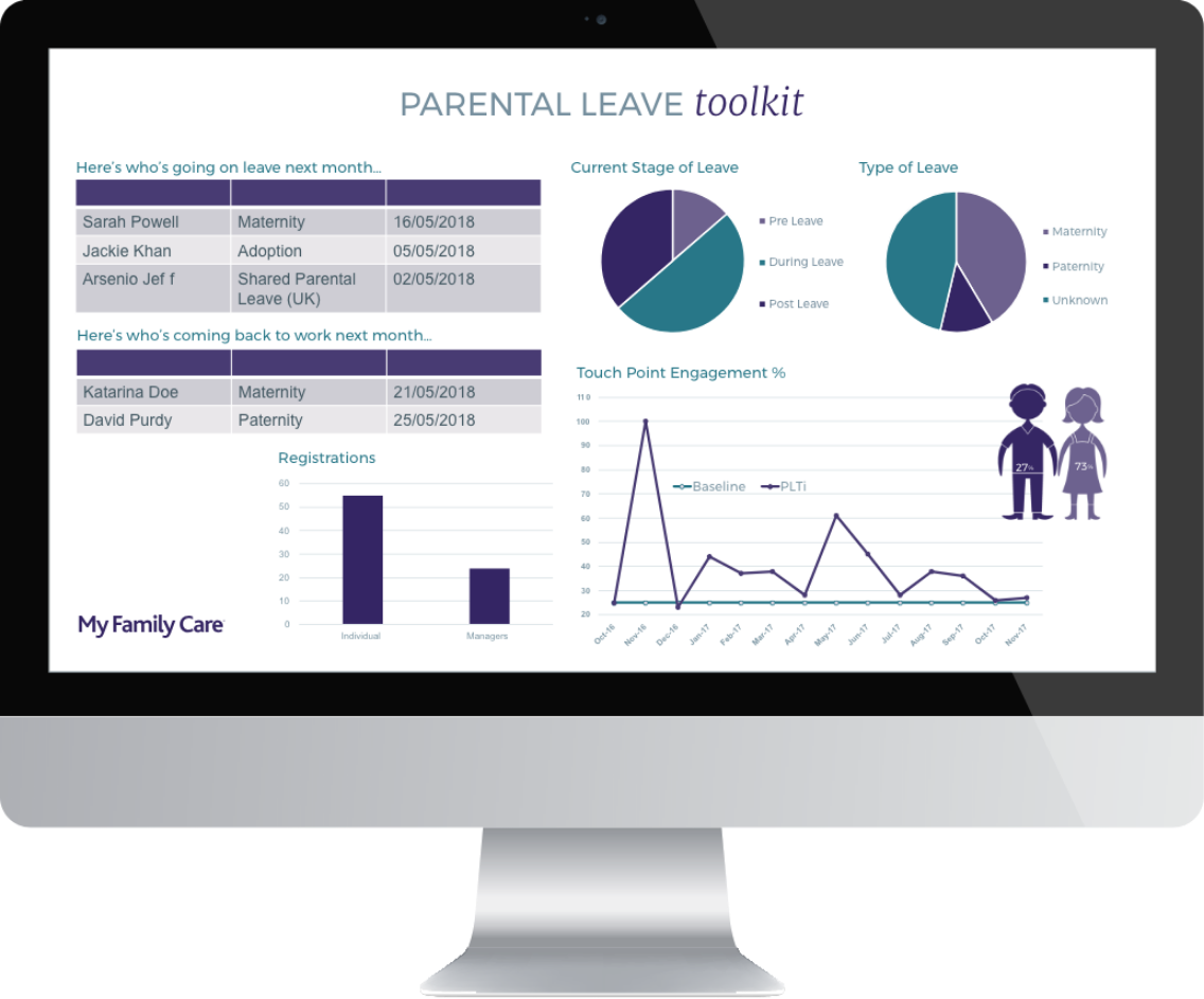 parental leave application form into