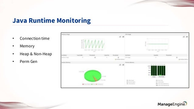 performance monitoring of java applications