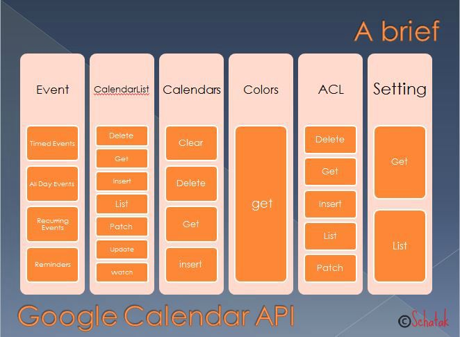 php desktop application google code