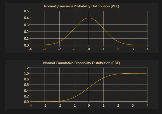 practical application of binomial distribution in business