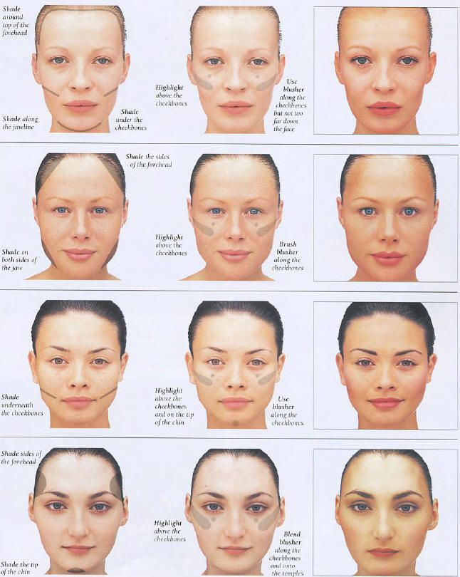 round face make up application