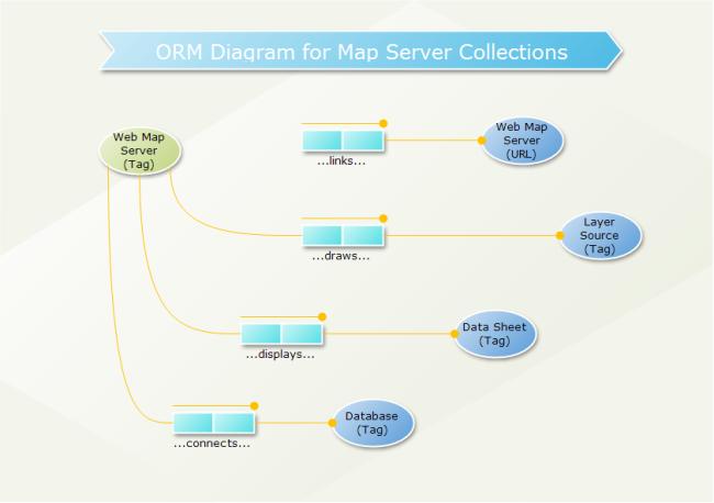 sccm application deployment pre task