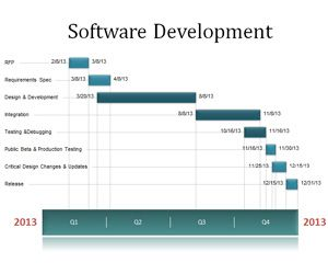 software application development project plan