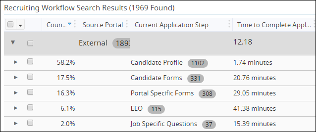 specific source mean on a job application
