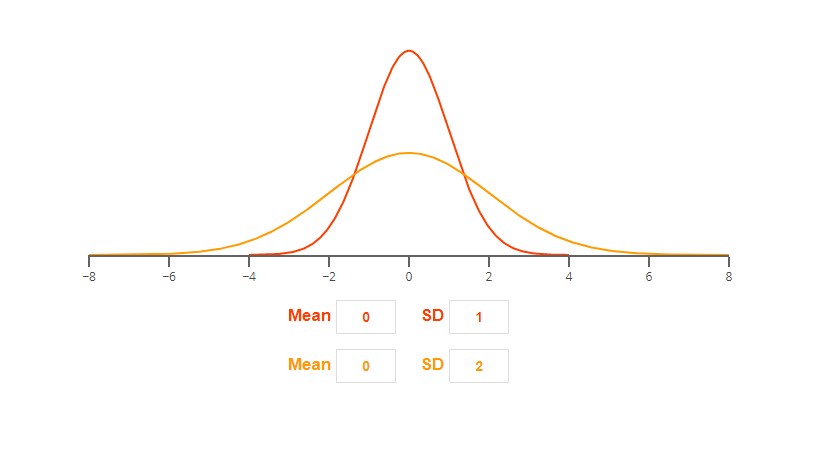 statistiques concepts et applications pdf delibris