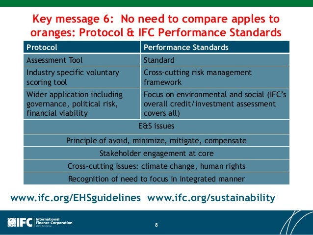 sustainability assessment criteria processes and applications