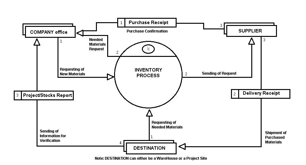 system of online application processing link