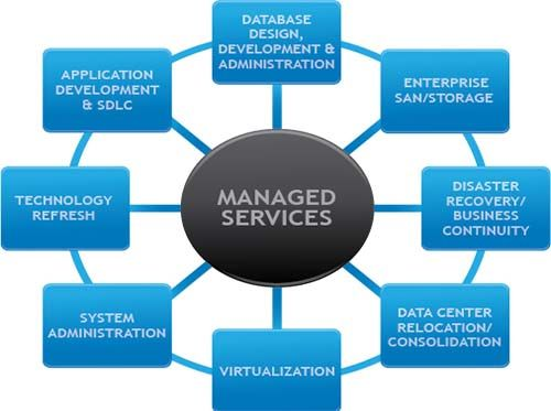 types of software applications and its function