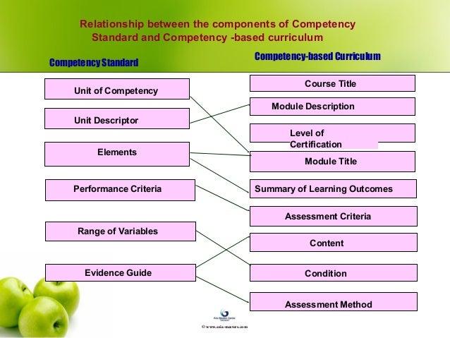 u of t masters of teaching application