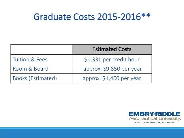 university of florida ms finance application deadline
