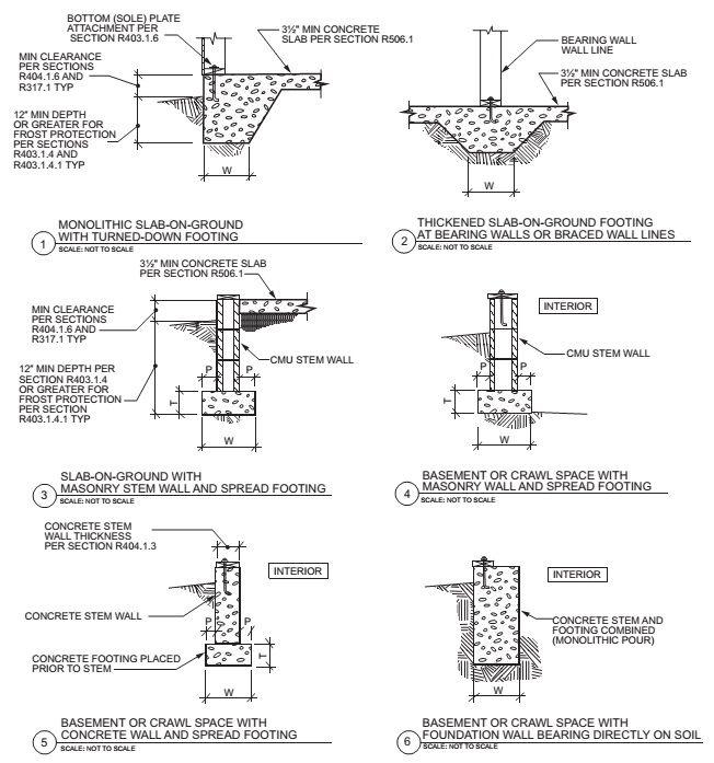 uwo engineering minumum grades application