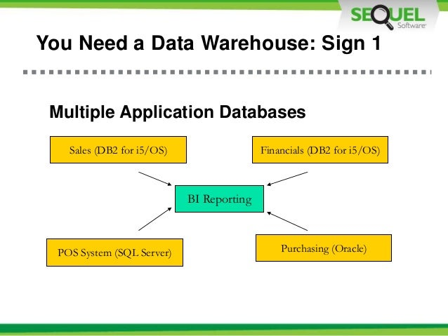 what are data warehouse applications
