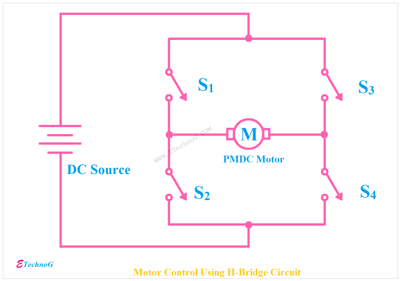 what is the application of h-bridge circuit